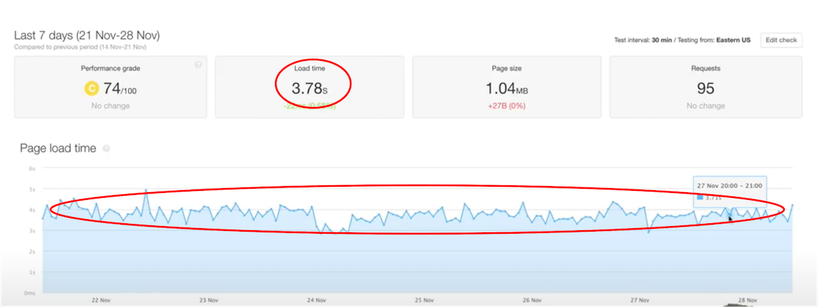 bluehost webhosting performance