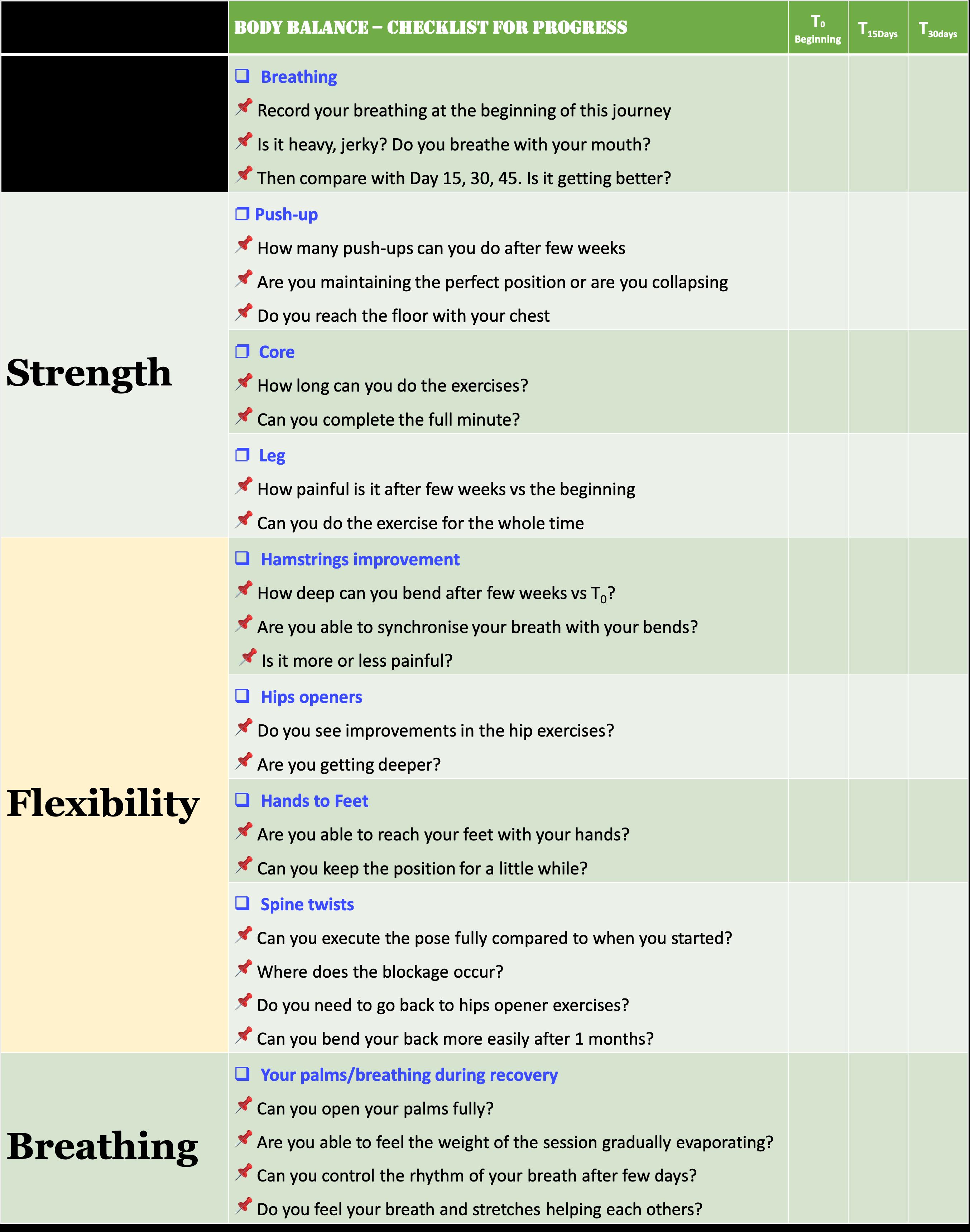 Body balance checklist to assess progress